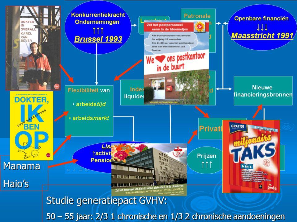 Studie generatiepact GVHV: 50 – 55 jaar: 2/3 1 chronische en 1/3 2 chronische aandoeningen ManamaHaio's