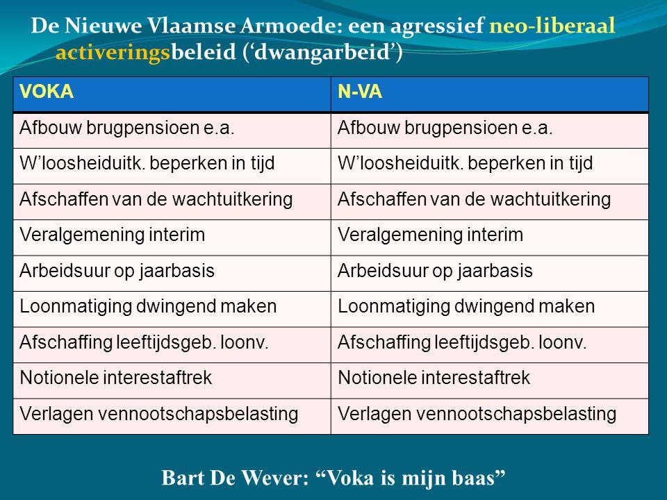 Bart De Wever: Voka is mijn baas De Nieuwe Vlaamse Armoede: een agressief neo-liberaal activeringsbeleid ('dwangarbeid') VOKAN-VA Afbouw brugpensioen e.a.