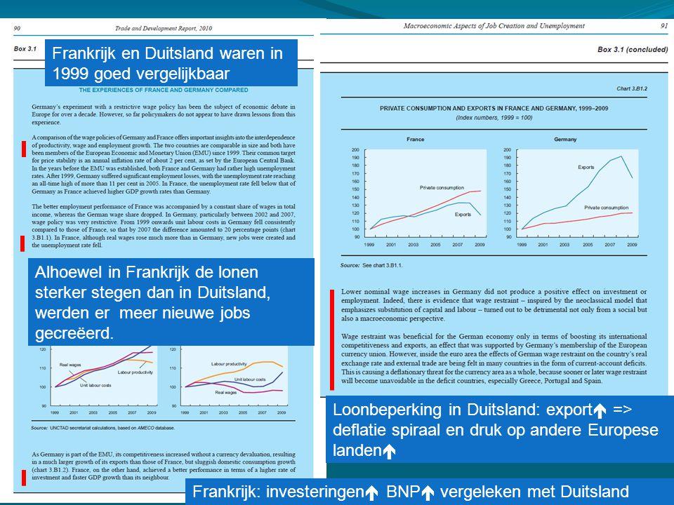 Frankrijk en Duitsland waren in 1999 goed vergelijkbaar Alhoewel in Frankrijk de lonen sterker stegen dan in Duitsland, werden er meer nieuwe jobs gecreëerd.