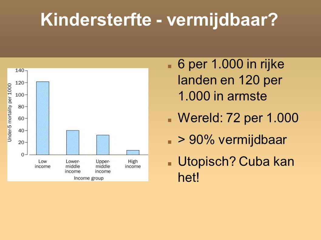 Kindersterfte – welke obstakels? Ondervoeding Infectieziekten Oorzaken achter de oorzaken
