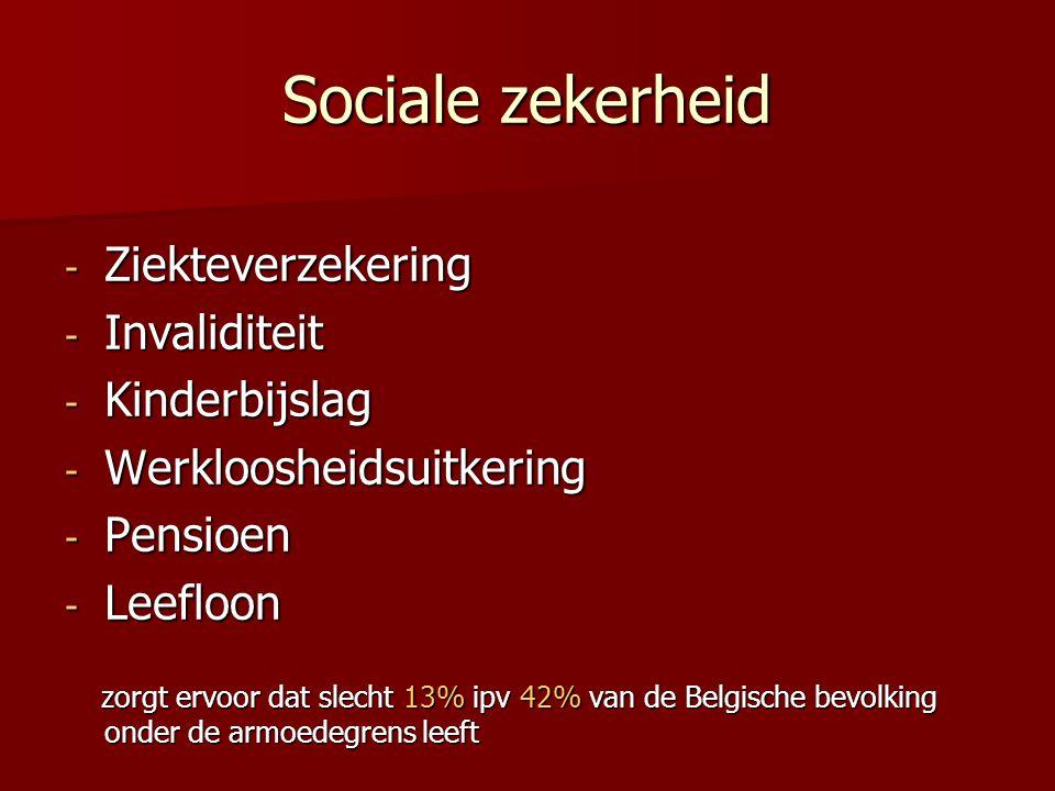 Sociale zekerheid - Ziekteverzekering - Invaliditeit - Kinderbijslag - Werkloosheidsuitkering - Pensioen - Leefloon zorgt ervoor dat slecht 13% ipv 42% van de Belgische bevolking onder de armoedegrens leeft zorgt ervoor dat slecht 13% ipv 42% van de Belgische bevolking onder de armoedegrens leeft
