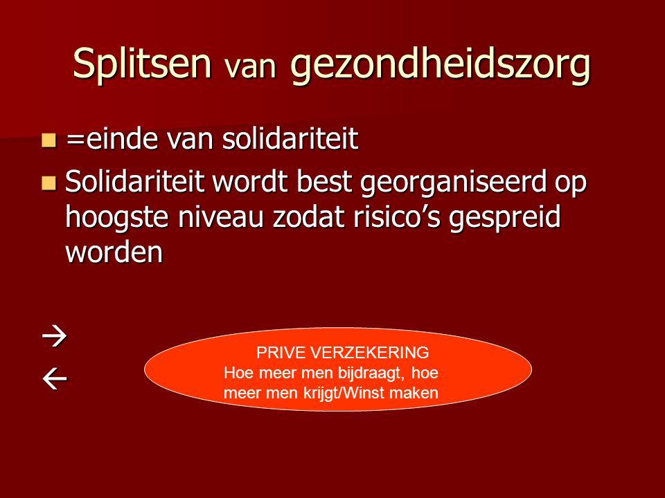 Splitsen van gezondheidszorg =einde van solidariteit =einde van solidariteit Solidariteit wordt best georganiseerd op hoogste niveau zodat risico's gespreid worden Solidariteit wordt best georganiseerd op hoogste niveau zodat risico's gespreid worden PRIVE VERZEKERING Hoe meer men bijdraagt, hoe meer men krijgt/Winst maken