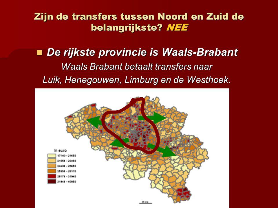Zijn de transfers tussen Noord en Zuid de belangrijkste? NEE De rijkste provincie is Waals-Brabant De rijkste provincie is Waals-Brabant Waals Brabant