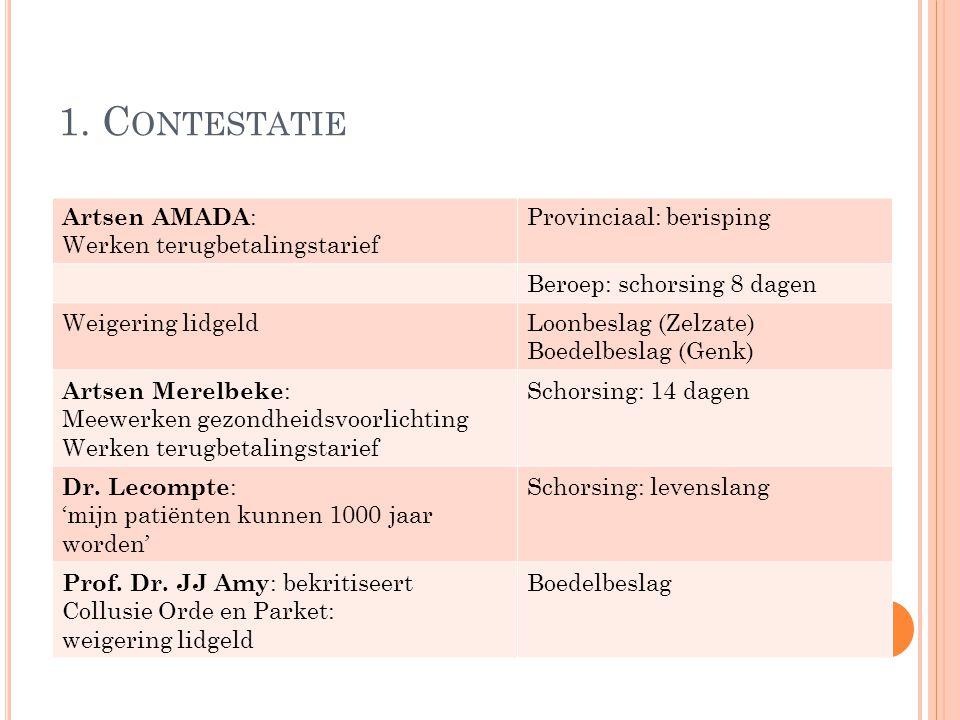 1. C ONTESTATIE Artsen AMADA : Werken terugbetalingstarief Provinciaal: berisping Beroep: schorsing 8 dagen Weigering lidgeldLoonbeslag (Zelzate) Boed