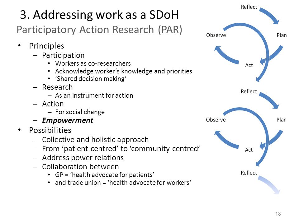 3. Addressing work as a SDoH Participatory Action Research (PAR) Principles – Participation Workers as co-researchers Acknowledge worker's knowledge a