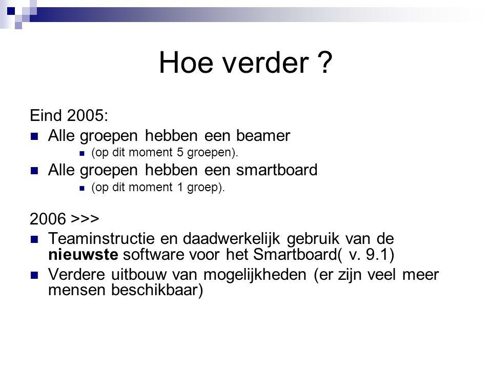 Hoe verder ? Eind 2005: Alle groepen hebben een beamer (op dit moment 5 groepen). Alle groepen hebben een smartboard (op dit moment 1 groep). 2006 >>>