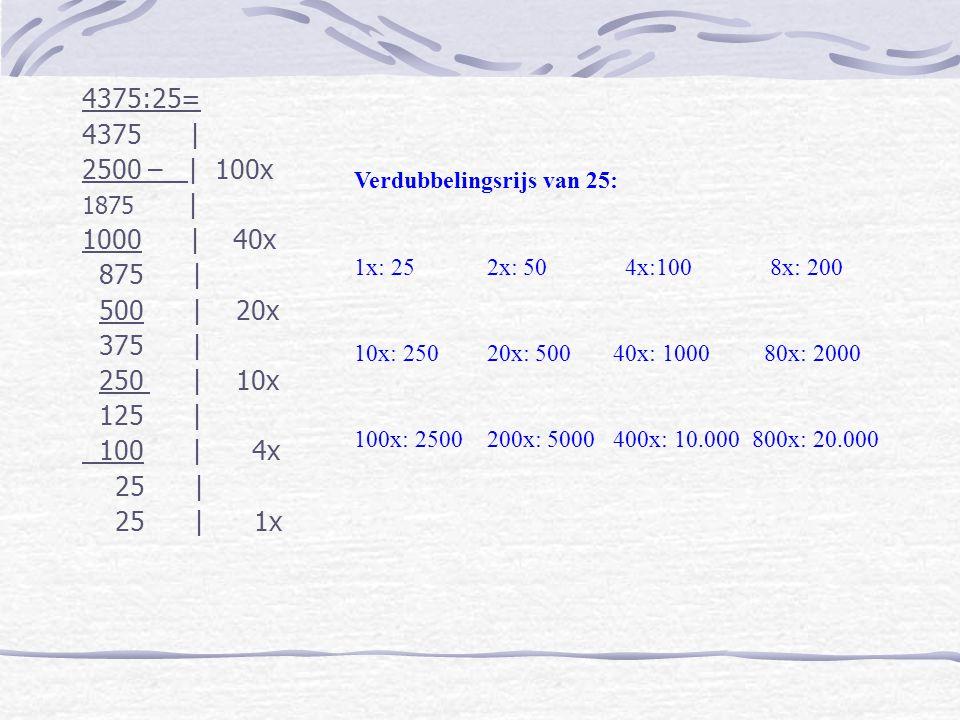 4375:25= 4375 | 2500 – | 100x 1875 | 1000 | 40x 875 | 500 | 20x 375 | 250 | 10x 125 | 100 | 4x 25 | 25 | 1x Verdubbelingsrijs van 25: 1x: 25 2x: 50 4x:100 8x: 200 10x: 250 20x: 500 40x: 1000 80x: 2000 100x: 2500 200x: 5000 400x: 10.000 800x: 20.000