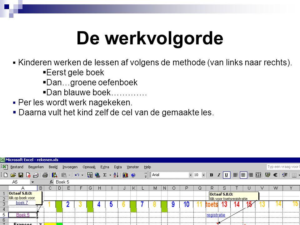 De werkvolgorde  Kinderen werken de lessen af volgens de methode (van links naar rechts).  Eerst gele boek  Dan…groene oefenboek  Dan blauwe boek…