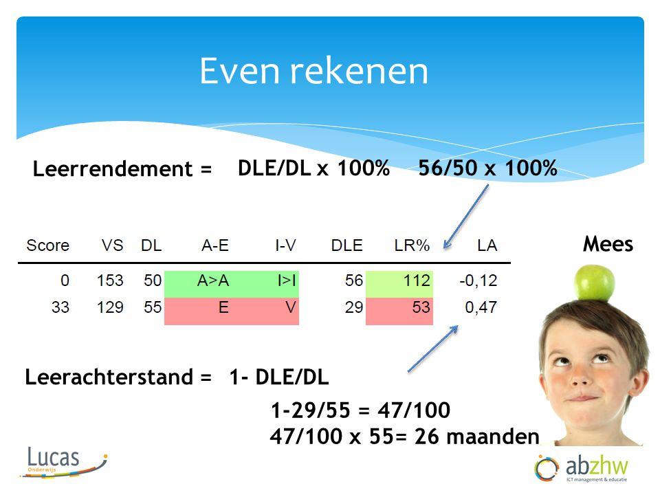Even rekenen Leerrendement = DLE/DL x 100%56/50 x 100% Mees 1-29/55 = 47/100 47/100 x 55= 26 maanden Leerachterstand =1- DLE/DL