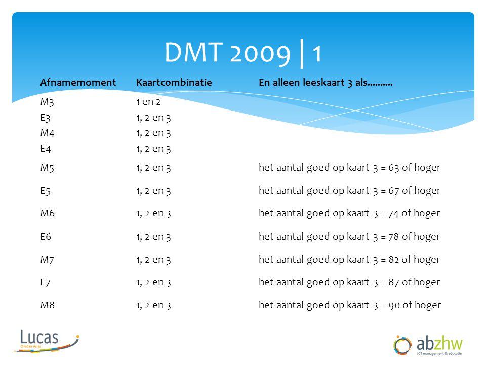 DMT 2009 | 1 AfnamemomentKaartcombinatieEn alleen leeskaart 3 als..........