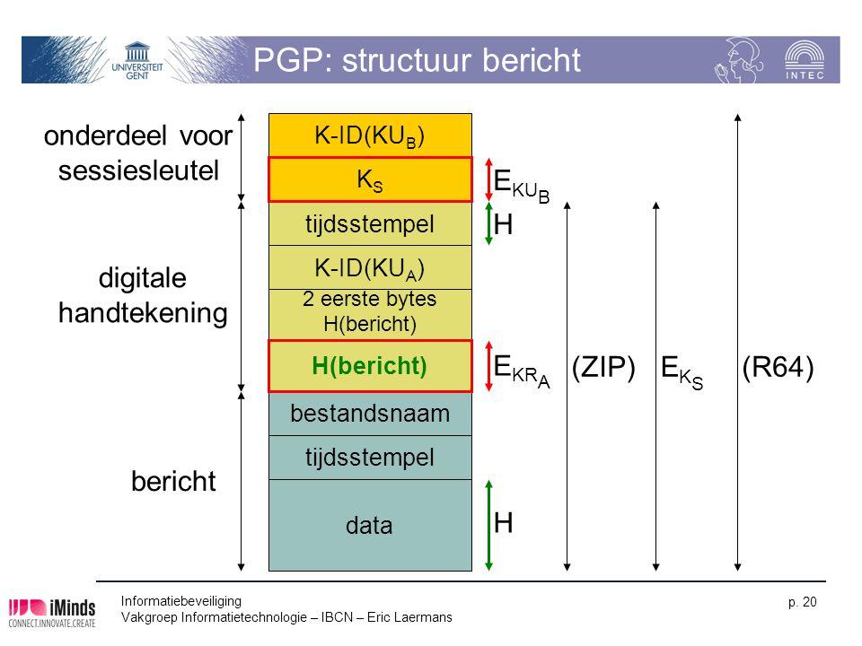 Informatiebeveiliging Vakgroep Informatietechnologie – IBCN – Eric Laermans p. 20 PGP: structuur bericht data tijdsstempel 2 eerste bytes H(bericht) K