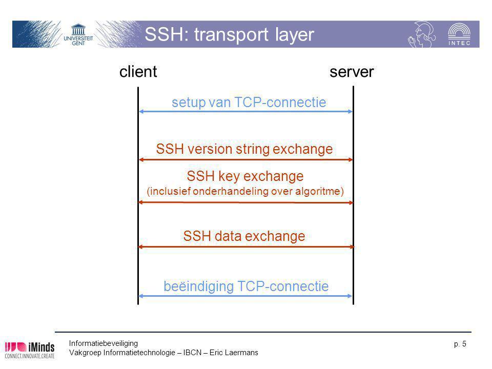 Informatiebeveiliging Vakgroep Informatietechnologie – IBCN – Eric Laermans p. 5 SSH: transport layer clientserver setup van TCP-connectie SSH version