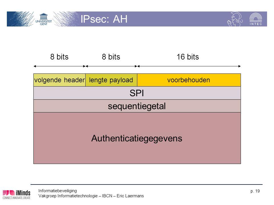 Informatiebeveiliging Vakgroep Informatietechnologie – IBCN – Eric Laermans p. 19 IPsec: AH volgende headerlengte payloadvoorbehouden SPI sequentieget