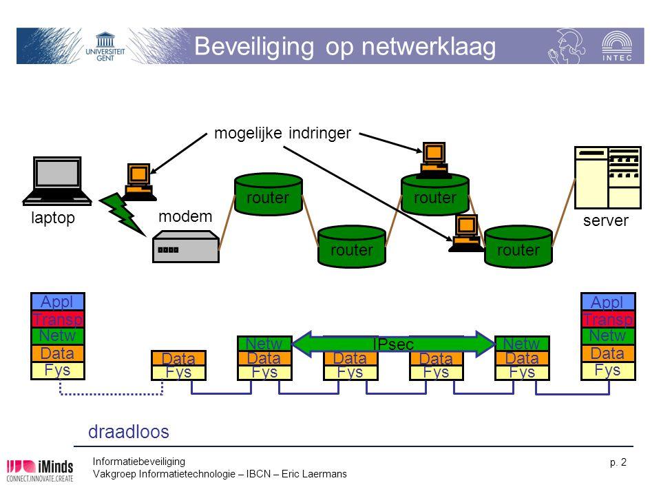 Informatiebeveiliging Vakgroep Informatietechnologie – IBCN – Eric Laermans p. 2 Beveiliging op netwerklaag router Transp Appl Netw Data Fys Transp Ap