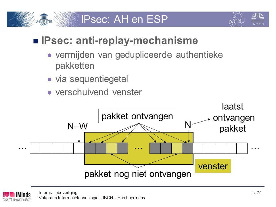 Informatiebeveiliging Vakgroep Informatietechnologie – IBCN – Eric Laermans p. 20 IPsec: AH en ESP IPsec: anti-replay-mechanisme vermijden van gedupli