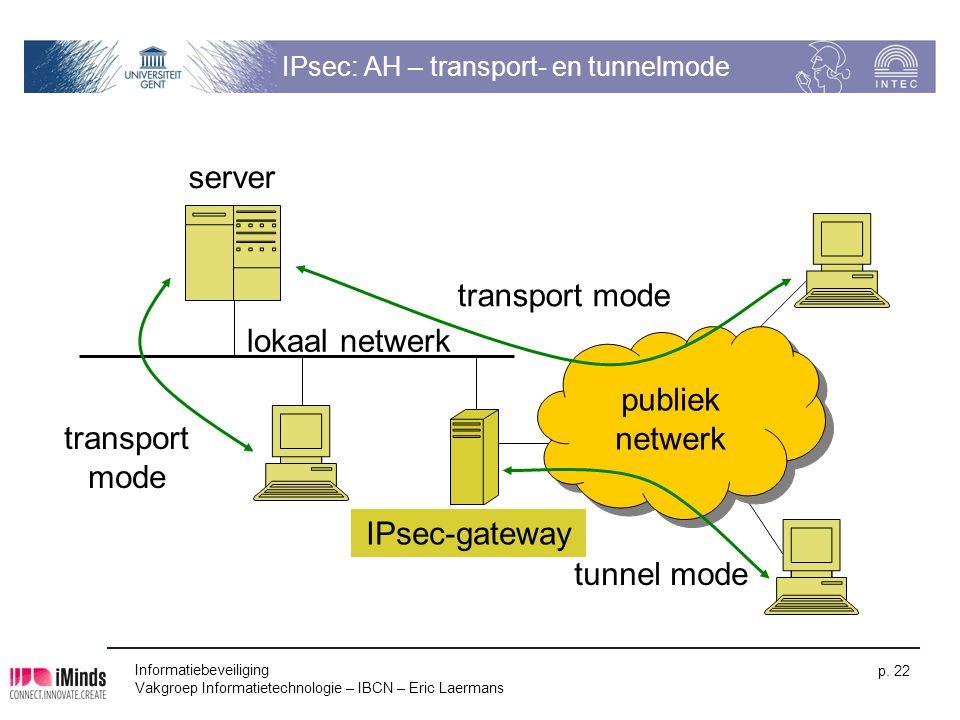 Informatiebeveiliging Vakgroep Informatietechnologie – IBCN – Eric Laermans p. 22 IPsec: AH – transport- en tunnelmode publiek netwerk publiek netwerk