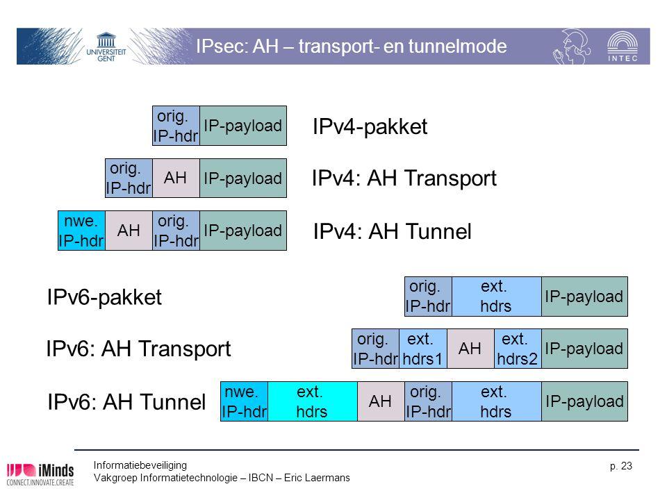 Informatiebeveiliging Vakgroep Informatietechnologie – IBCN – Eric Laermans p. 23 IPsec: AH – transport- en tunnelmode AH orig. IP-hdr IP-payload ext.