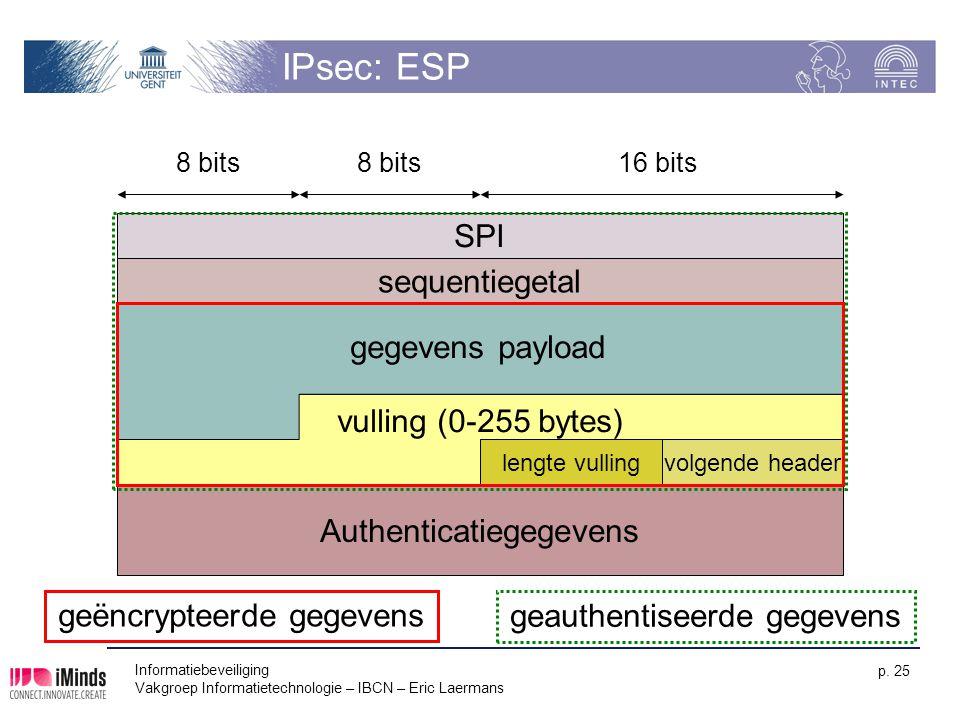 Informatiebeveiliging Vakgroep Informatietechnologie – IBCN – Eric Laermans p. 25 vulling (0-255 bytes) IPsec: ESP volgende headerlengte vulling SPI s