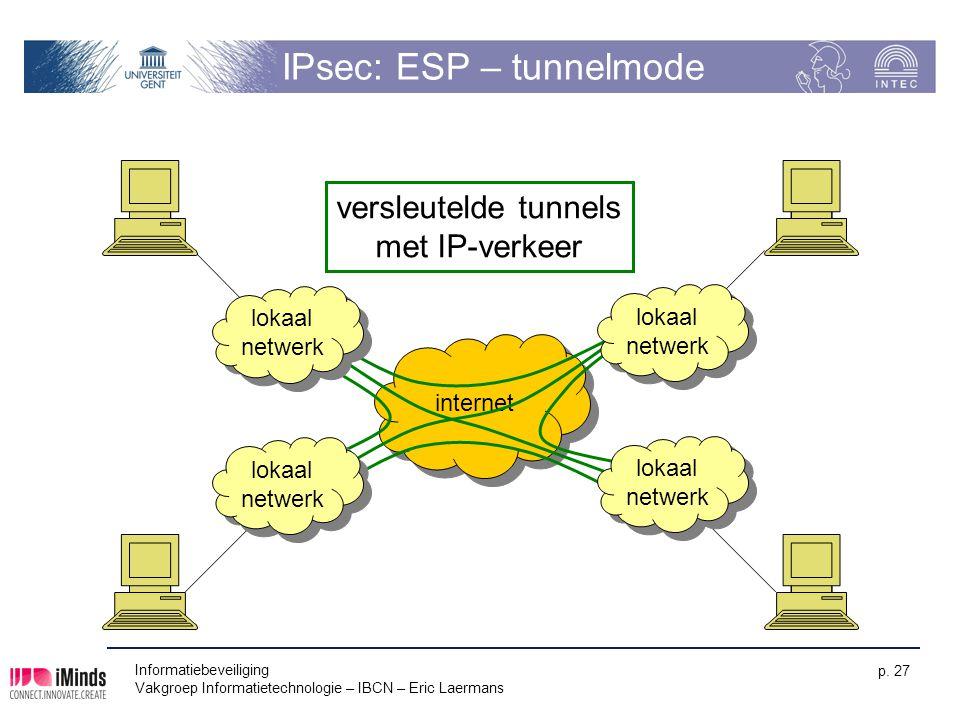 Informatiebeveiliging Vakgroep Informatietechnologie – IBCN – Eric Laermans p. 27 IPsec: ESP – tunnelmode internet lokaal netwerk versleutelde tunnels