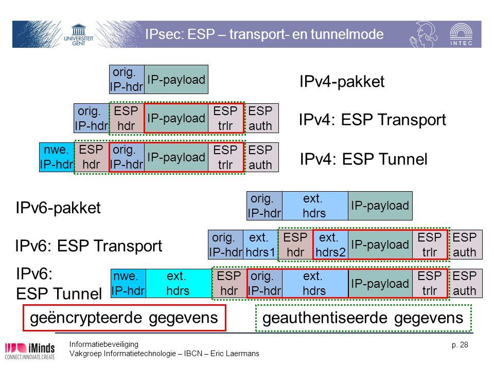 Informatiebeveiliging Vakgroep Informatietechnologie – IBCN – Eric Laermans p. 28 IPsec: ESP – transport- en tunnelmode ESP hdr orig. IP-hdr IP-payloa