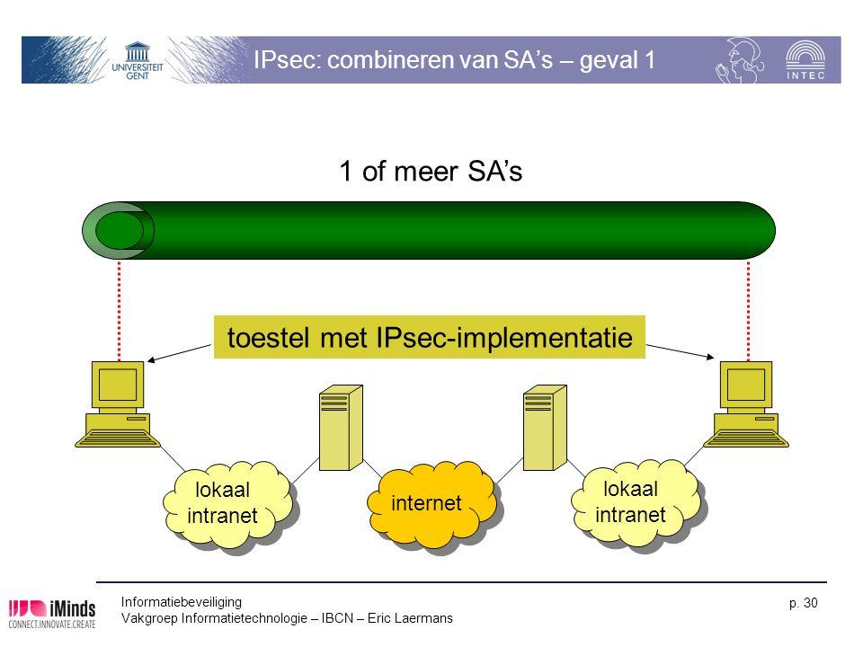 Informatiebeveiliging Vakgroep Informatietechnologie – IBCN – Eric Laermans p. 30 IPsec: combineren van SA's – geval 1 lokaal intranet internet lokaal