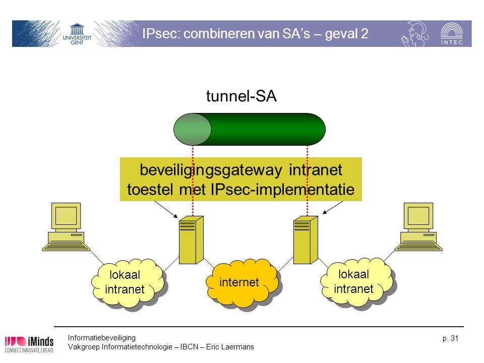 Informatiebeveiliging Vakgroep Informatietechnologie – IBCN – Eric Laermans p. 31 beveiligingsgateway intranet toestel met IPsec-implementatie IPsec: