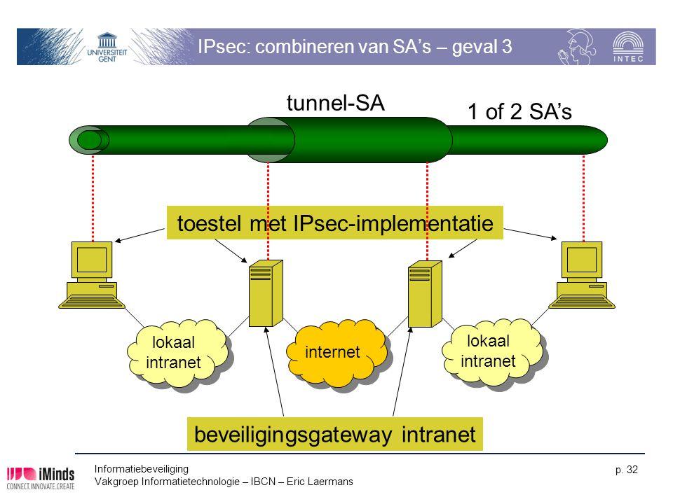 Informatiebeveiliging Vakgroep Informatietechnologie – IBCN – Eric Laermans p. 32 toestel met IPsec-implementatie IPsec: combineren van SA's – geval 3