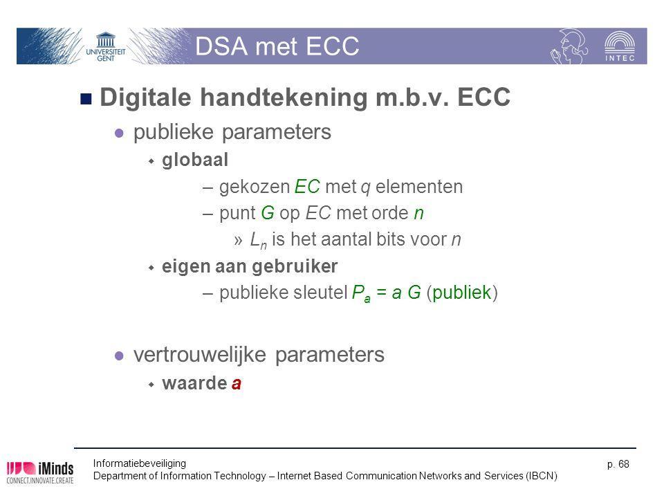 DSA met ECC Digitale handtekening m.b.v.