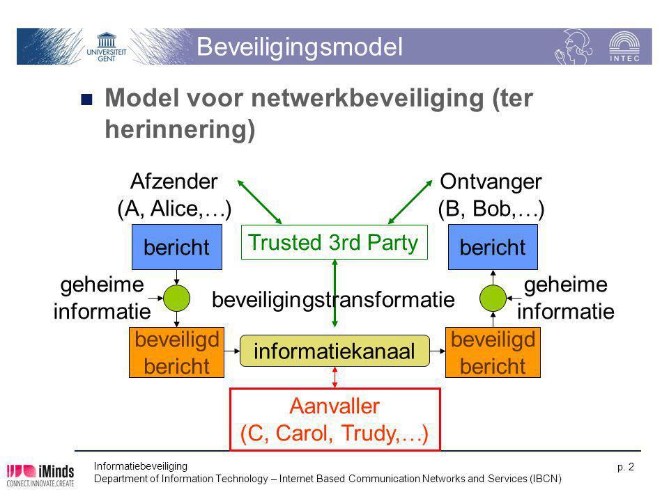 Informatiebeveiliging Department of Information Technology – Internet Based Communication Networks and Services (IBCN) p. 2 Beveiligingsmodel Model vo