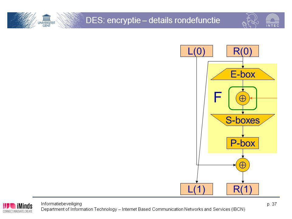 Informatiebeveiliging Department of Information Technology – Internet Based Communication Networks and Services (IBCN) p. 37 DES: encryptie – details