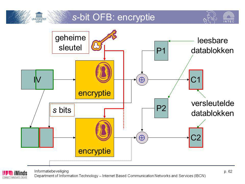 Informatiebeveiliging Department of Information Technology – Internet Based Communication Networks and Services (IBCN) p. 62 encryptie s-bit OFB: encr