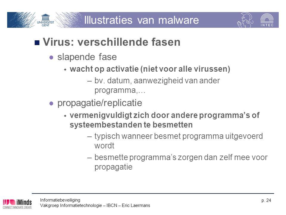 Informatiebeveiliging Vakgroep Informatietechnologie – IBCN – Eric Laermans p. 24 Illustraties van malware Virus: verschillende fasen slapende fase 