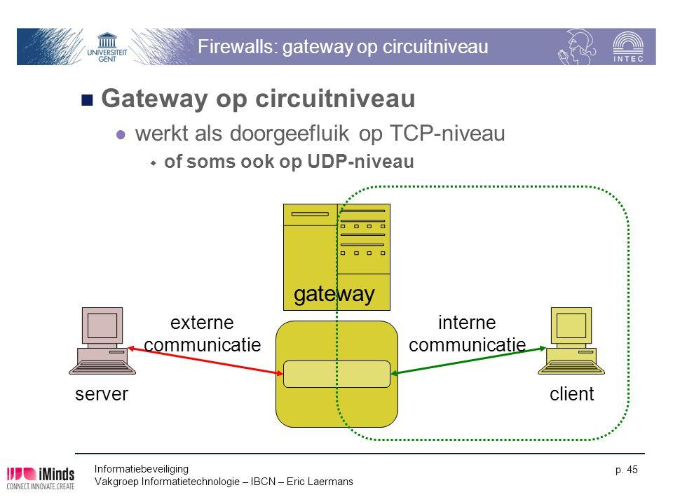 Informatiebeveiliging Vakgroep Informatietechnologie – IBCN – Eric Laermans p. 45 Firewalls: gateway op circuitniveau Gateway op circuitniveau werkt a