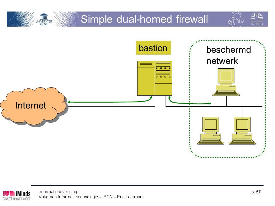 Informatiebeveiliging Vakgroep Informatietechnologie – IBCN – Eric Laermans p. 57 Simple dual-homed firewall Internet bastion beschermd netwerk