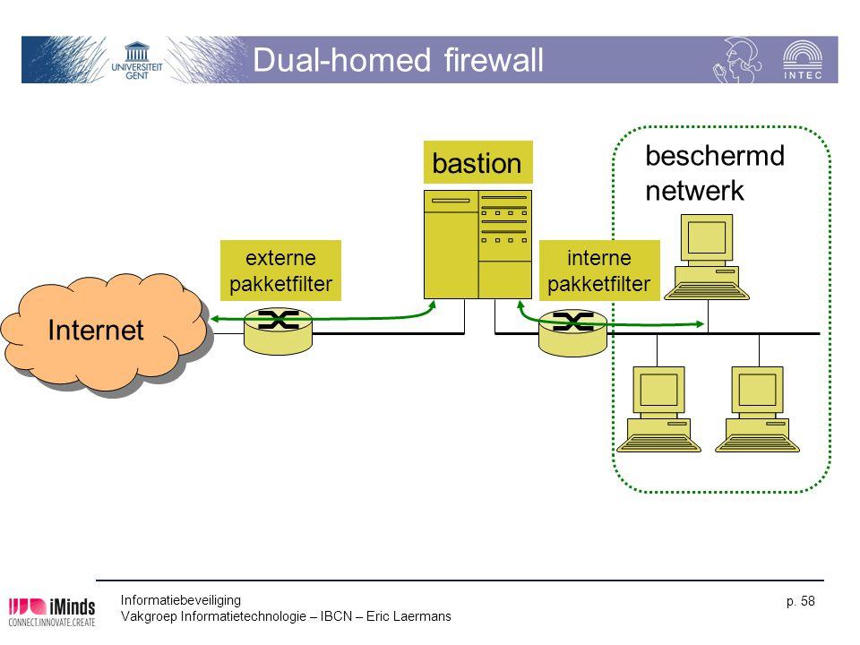 Informatiebeveiliging Vakgroep Informatietechnologie – IBCN – Eric Laermans p. 58 Dual-homed firewall Internet bastion externe pakketfilter beschermd