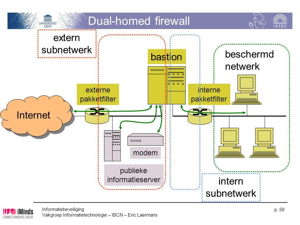 Informatiebeveiliging Vakgroep Informatietechnologie – IBCN – Eric Laermans p. 59 Dual-homed firewall Internet bastion externe pakketfilter beschermd