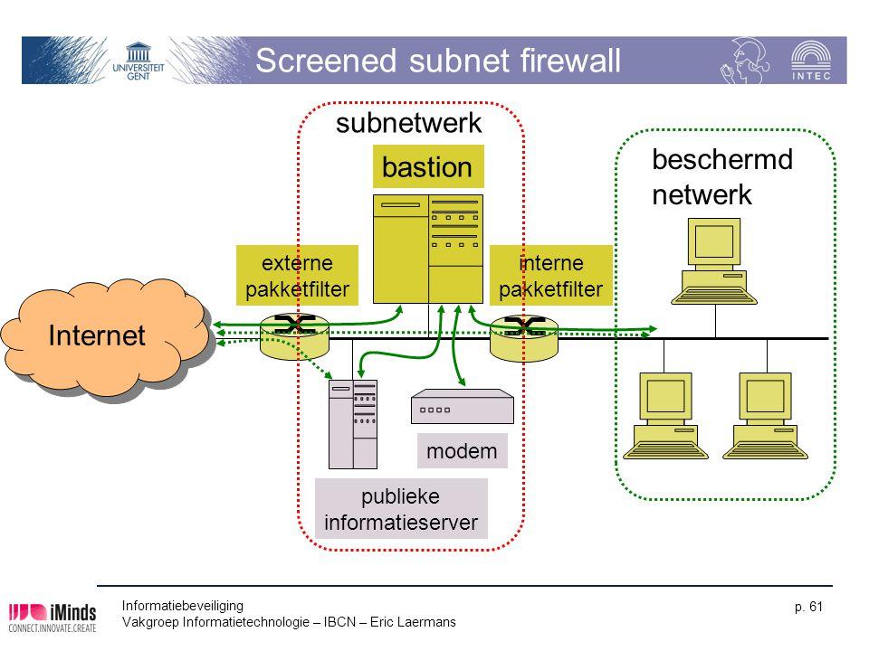 Informatiebeveiliging Vakgroep Informatietechnologie – IBCN – Eric Laermans p. 61 Screened subnet firewall Internet bastion externe pakketfilter besch