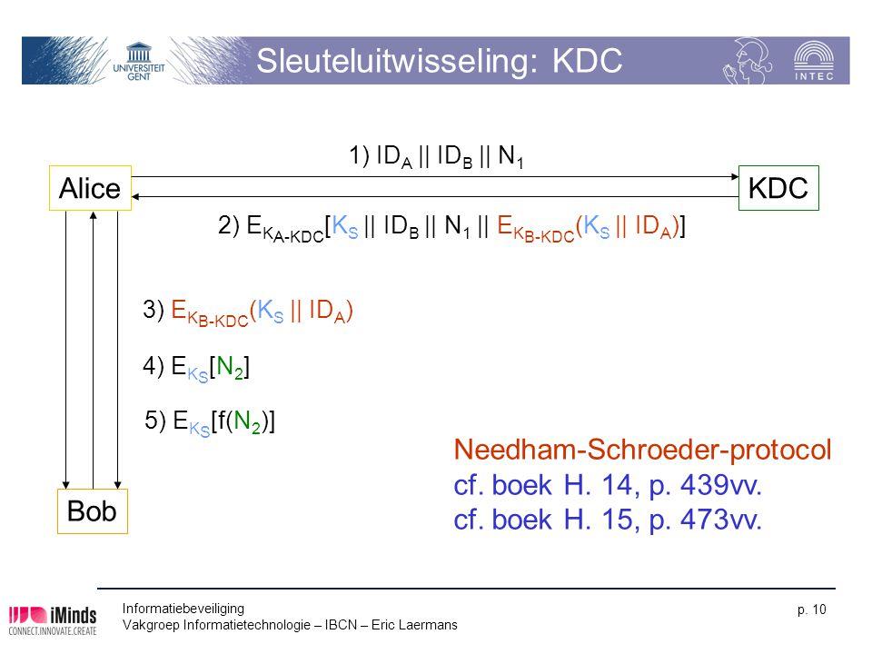 Informatiebeveiliging Vakgroep Informatietechnologie – IBCN – Eric Laermans p. 10 Sleuteluitwisseling: KDC KDCAlice Bob 1) ID A    ID B    N 1 2) E K