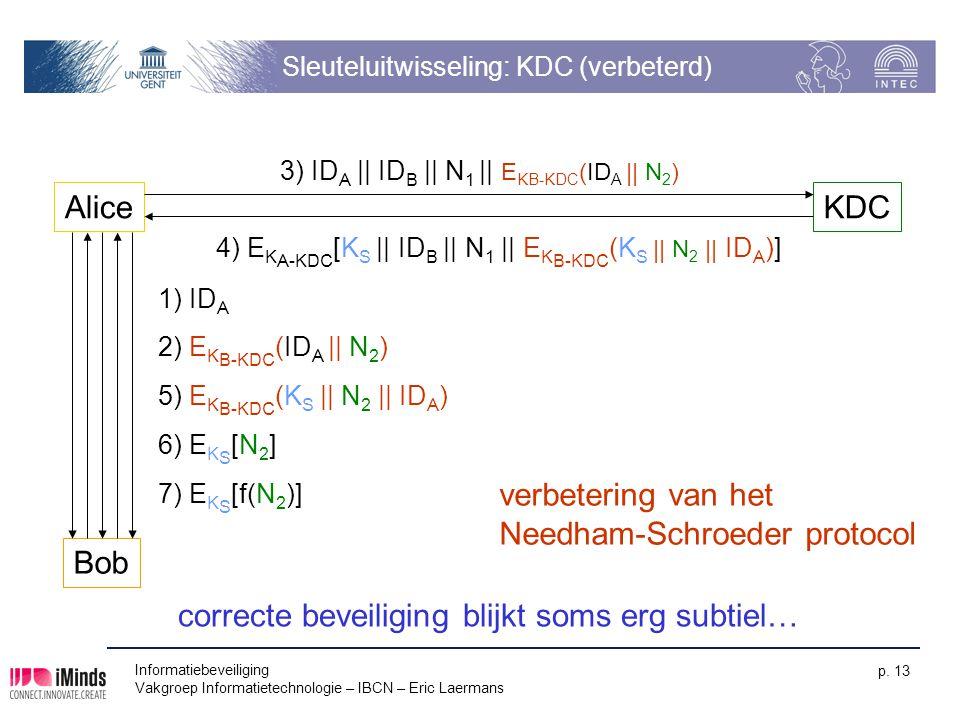 Informatiebeveiliging Vakgroep Informatietechnologie – IBCN – Eric Laermans p. 13 Sleuteluitwisseling: KDC (verbeterd) KDCAlice Bob 3) ID A    ID B   