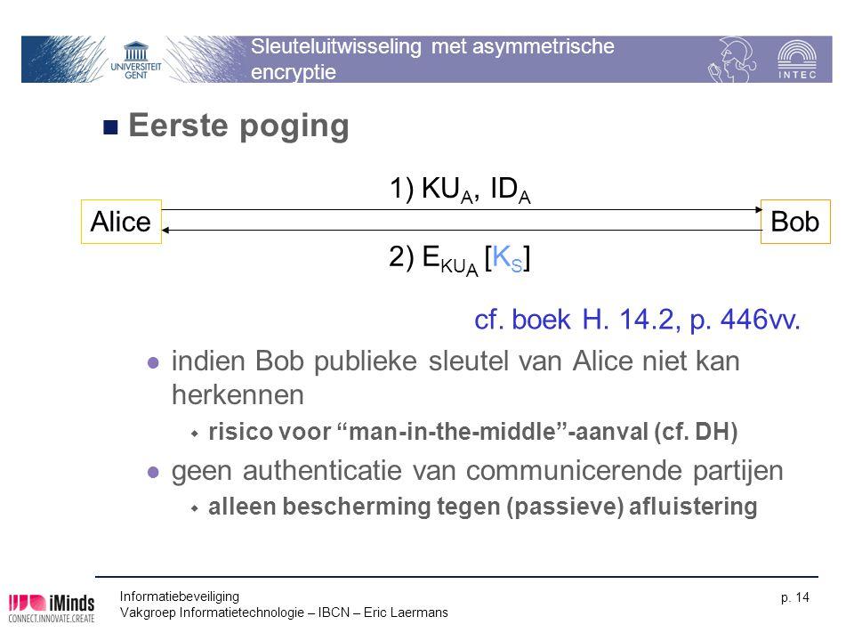 Informatiebeveiliging Vakgroep Informatietechnologie – IBCN – Eric Laermans p. 14 Sleuteluitwisseling met asymmetrische encryptie Eerste poging indien