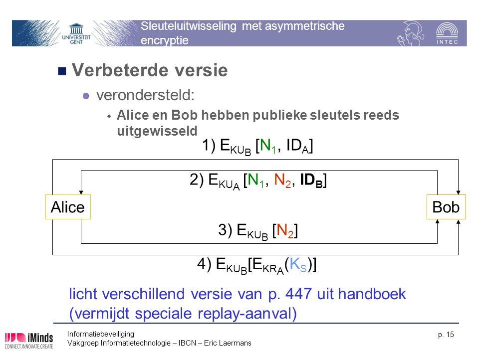 Informatiebeveiliging Vakgroep Informatietechnologie – IBCN – Eric Laermans p. 15 Sleuteluitwisseling met asymmetrische encryptie Verbeterde versie ve