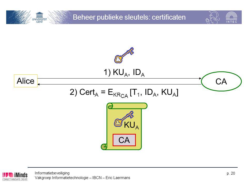 Informatiebeveiliging Vakgroep Informatietechnologie – IBCN – Eric Laermans p. 20 Beheer publieke sleutels: certificaten Alice 1) KU A, ID A 2) Cert A