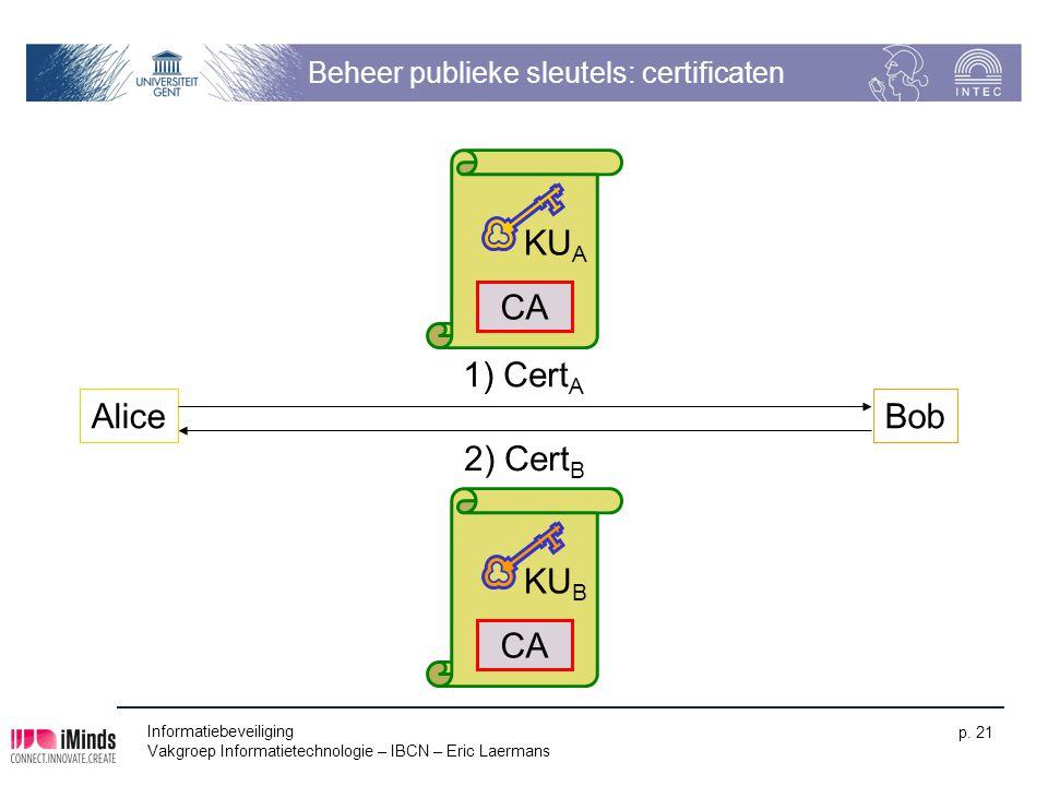Informatiebeveiliging Vakgroep Informatietechnologie – IBCN – Eric Laermans p. 21 Beheer publieke sleutels: certificaten Alice 1) Cert A 2) Cert B CA