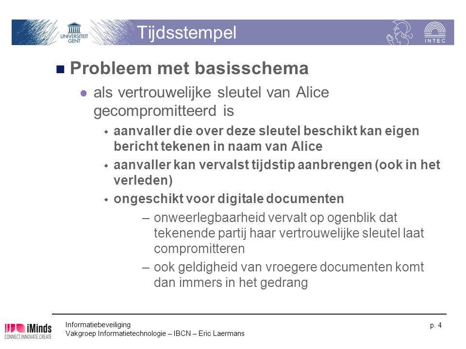 Informatiebeveiliging Vakgroep Informatietechnologie – IBCN – Eric Laermans p. 4 Tijdsstempel Probleem met basisschema als vertrouwelijke sleutel van