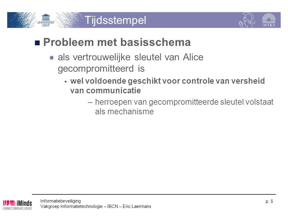 Informatiebeveiliging Vakgroep Informatietechnologie – IBCN – Eric Laermans p. 5 Tijdsstempel Probleem met basisschema als vertrouwelijke sleutel van