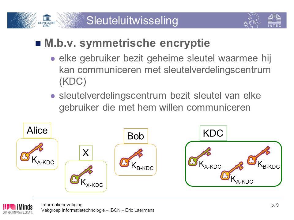 Informatiebeveiliging Vakgroep Informatietechnologie – IBCN – Eric Laermans p. 9 Sleuteluitwisseling M.b.v. symmetrische encryptie elke gebruiker bezi