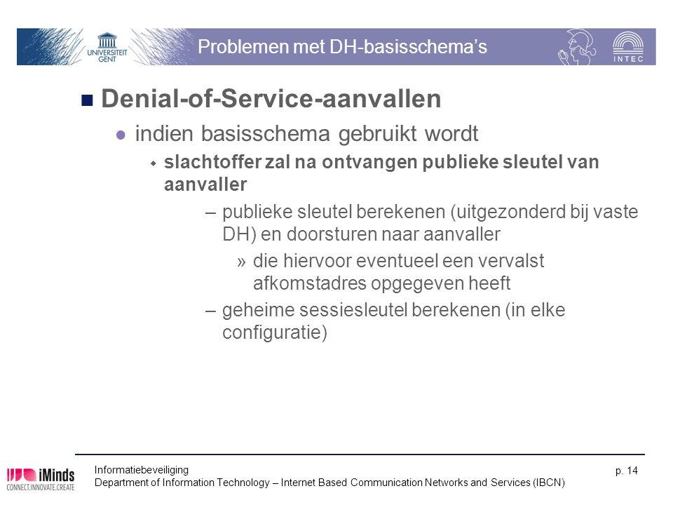 Informatiebeveiliging Department of Information Technology – Internet Based Communication Networks and Services (IBCN) p. 14 Problemen met DH-basissch