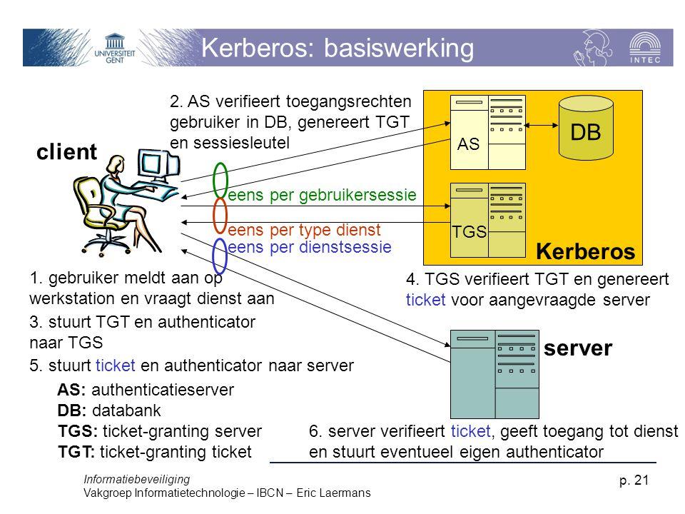 Informatiebeveiliging Vakgroep Informatietechnologie – IBCN – Eric Laermans p. 21 Kerberos: basiswerking DB AS TGS Kerberos server client 1. gebruiker
