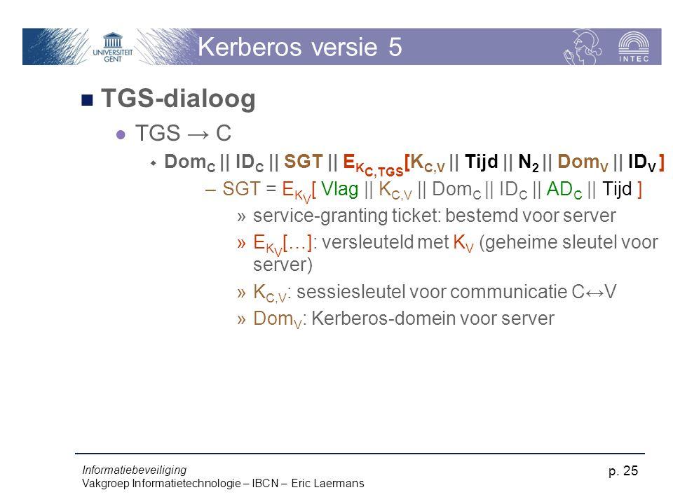 Informatiebeveiliging Vakgroep Informatietechnologie – IBCN – Eric Laermans p. 25 Kerberos versie 5 TGS-dialoog TGS → C  Dom C || ID C || SGT || E K