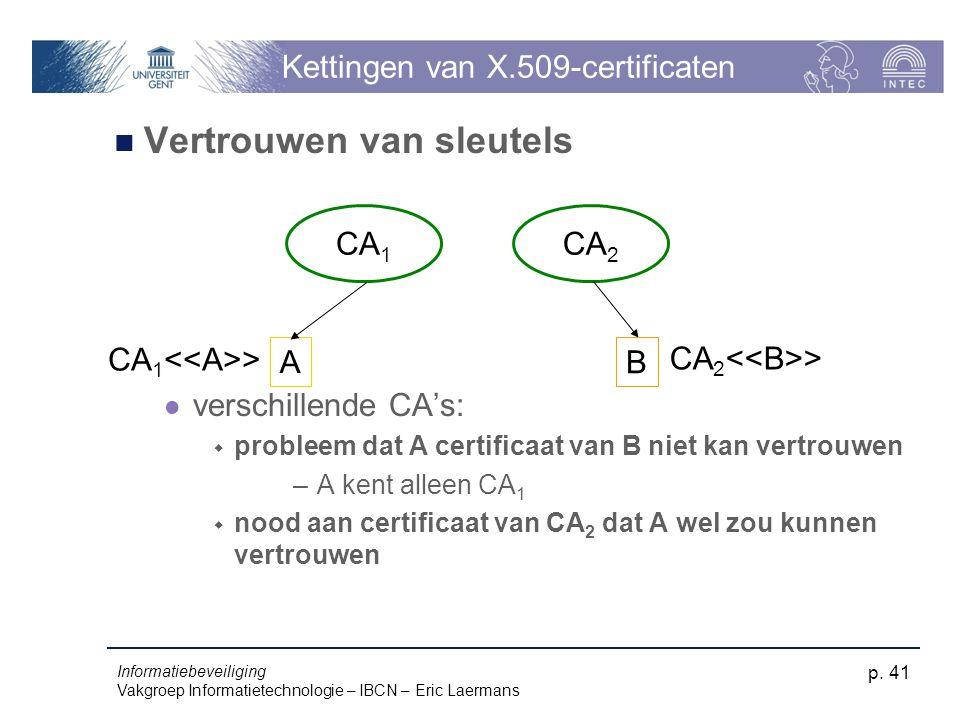 Informatiebeveiliging Vakgroep Informatietechnologie – IBCN – Eric Laermans p. 41 Kettingen van X.509-certificaten Vertrouwen van sleutels verschillen